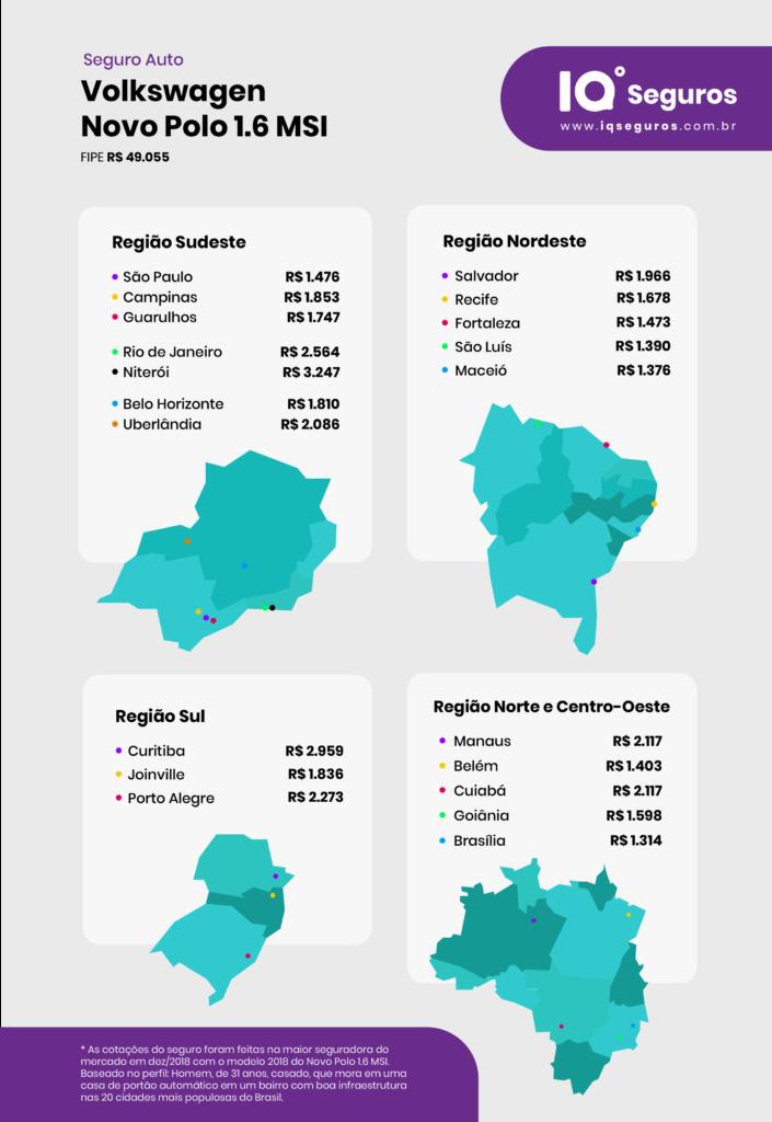IQSeguros_infográfico_Polo